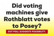Did voting machines give Rothblatt votes to Posey?
